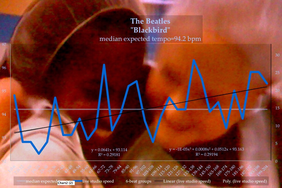 blackbird-beatles-meanspeed_music_tempo_infographic_12