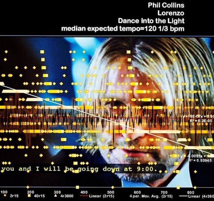 lorenzo-phil-collins-modern-tempo-map
